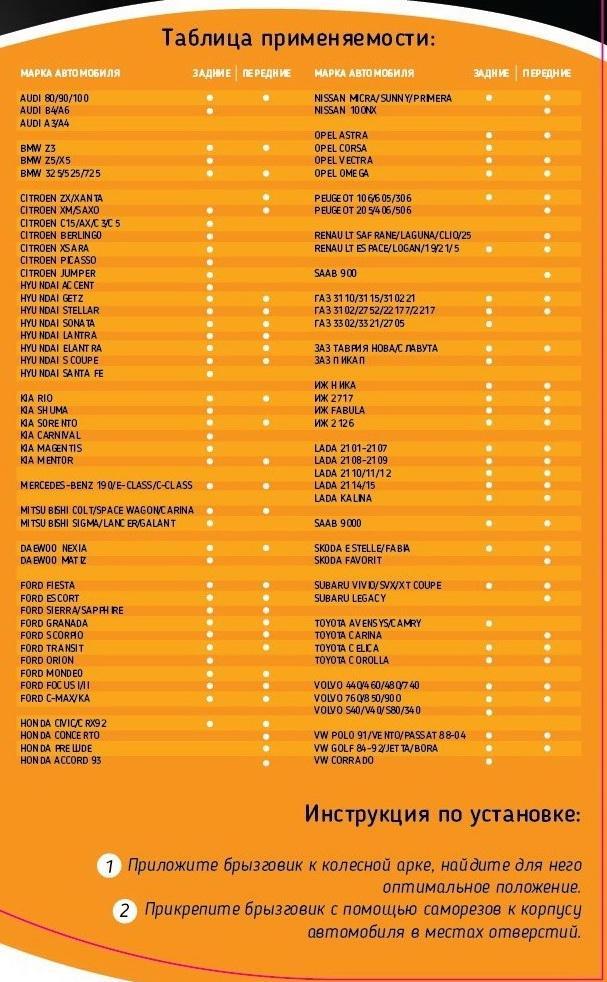 таблица применяемости